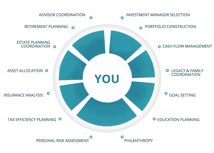 Wheel of Services_final